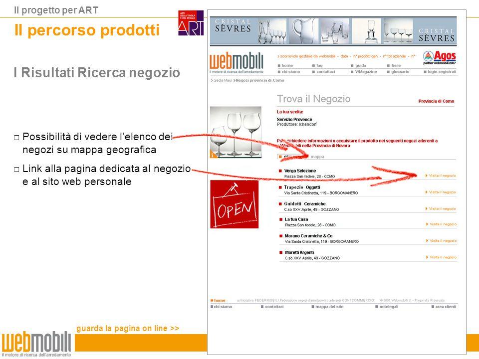 Il progetto per ART Il percorso prodotti I Risultati Ricerca negozio Possibilità di vedere lelenco dei negozi su mappa geografica Link alla pagina dedicata al negozio e al sito web personale guarda la pagina on line >>