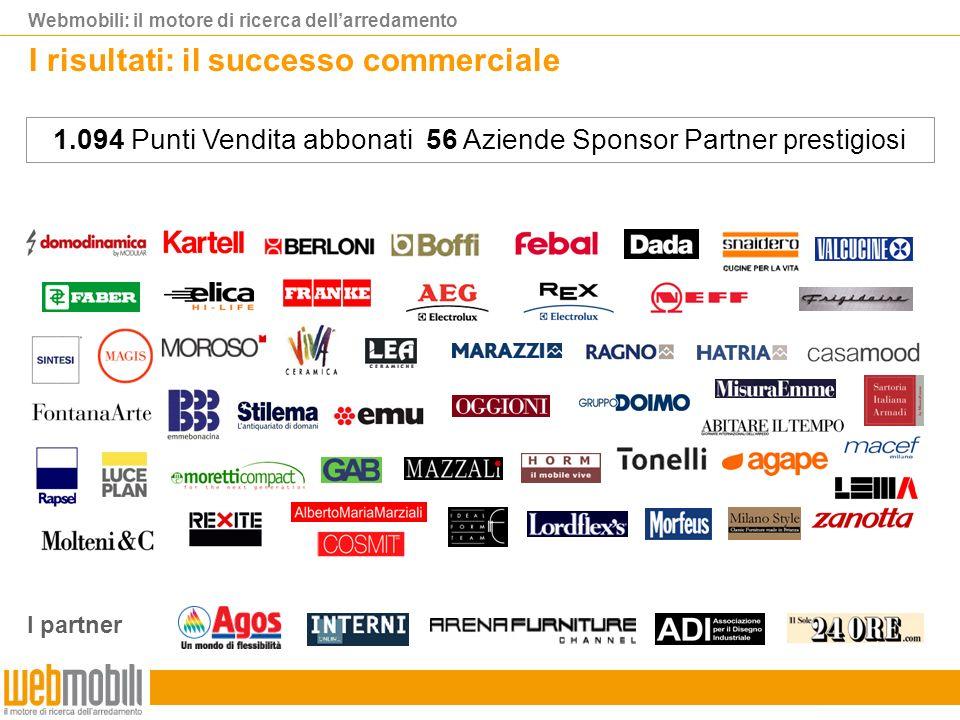 Webmobili: il motore di ricerca dellarredamento I risultati: il successo commerciale 1.094 Punti Vendita abbonati 56 Aziende Sponsor Partner prestigiosi I partner