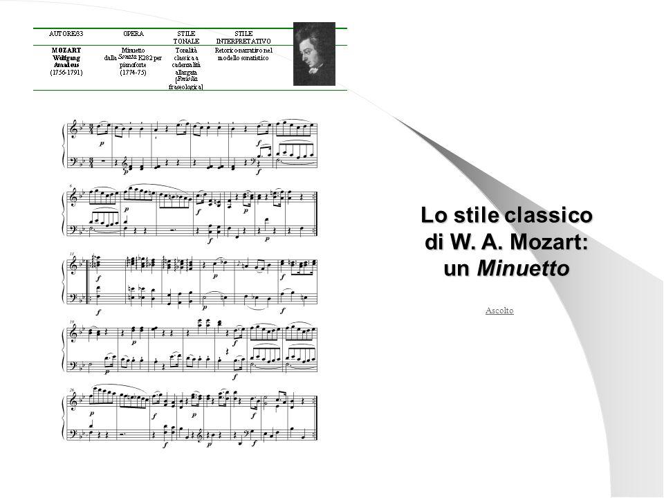 Ascolto Lo stile classico di W. A. Mozart: un Minuetto