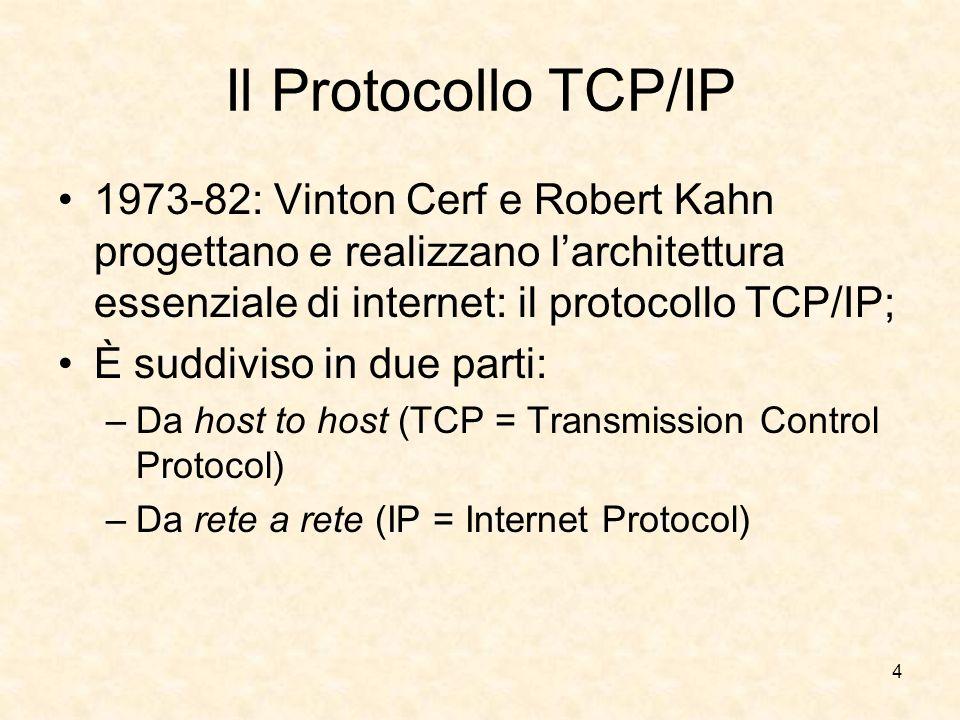 4 Il Protocollo TCP/IP 1973-82: Vinton Cerf e Robert Kahn progettano e realizzano larchitettura essenziale di internet: il protocollo TCP/IP; È suddiv