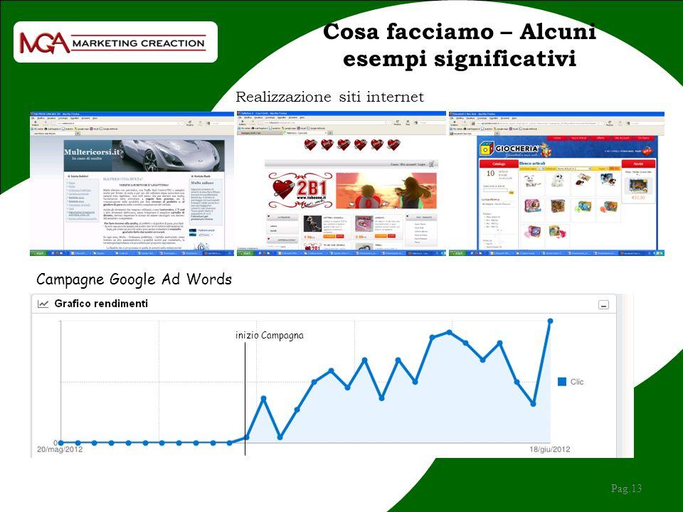 Cosa facciamo – Alcuni esempi significativi Pag.13 Realizzazione siti internet Campagne Google Ad Words inizio Campagna