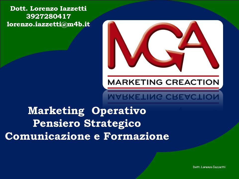 Dott. Lorenzo Iazzetti Marketing Operativo Pensiero Strategico Comunicazione e Formazione Dott.