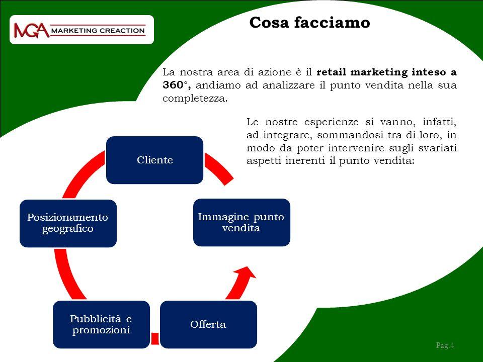 Cosa facciamo Pag.4 La nostra area di azione è il retail marketing inteso a 360°, andiamo ad analizzare il punto vendita nella sua completezza.
