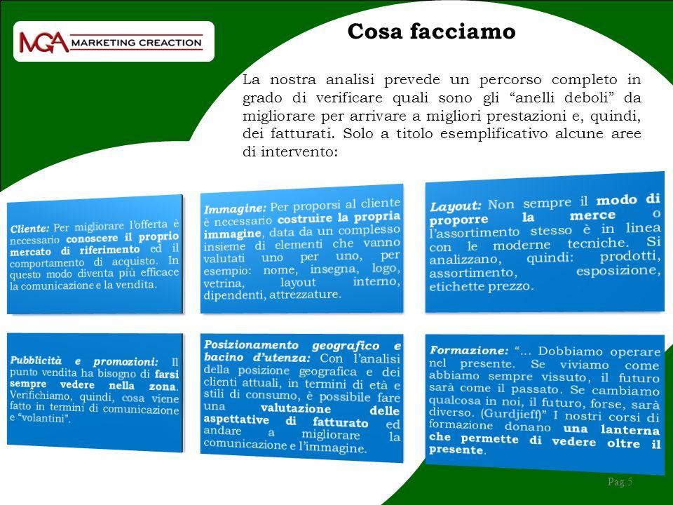 Dott.Lorenzo Iazzetti Marketing Operativo Pensiero Strategico Comunicazione e Formazione Dott.