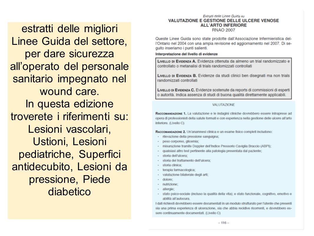 un glossario del wound care ricco di definizioni redatto grazie alla collaborazione con A.I.S.Le.C.