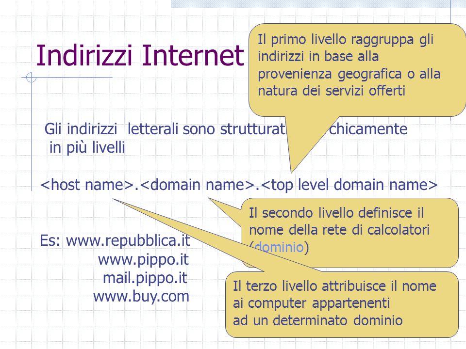 Indirizzi Internet Gli indirizzi letterali sono strutturati gerarchicamente in più livelli..