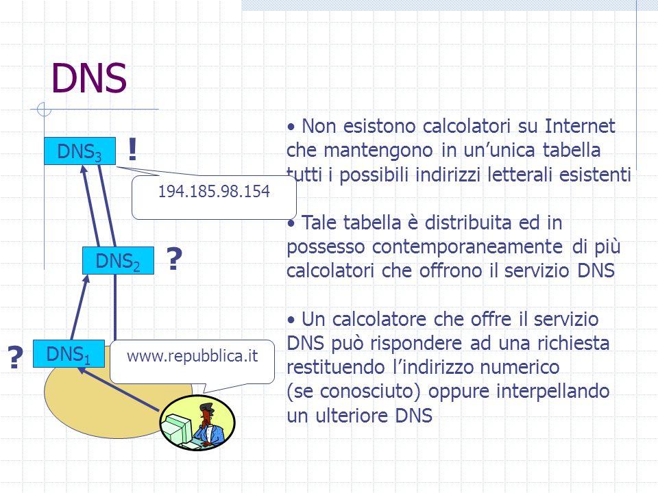 Protocollo di comunicazione IP Le informazioni inviate attraverso il protocollo IP vengono suddivise in pacchetti di piccole dimensioni inviati singolarmente 193.201.52.12 195.198.62.2 Nel mezzo del cammin di nostra vita … Nel mezzo d1 el cammin di2nostra vita3 Nel mezzo d1el cammin di2