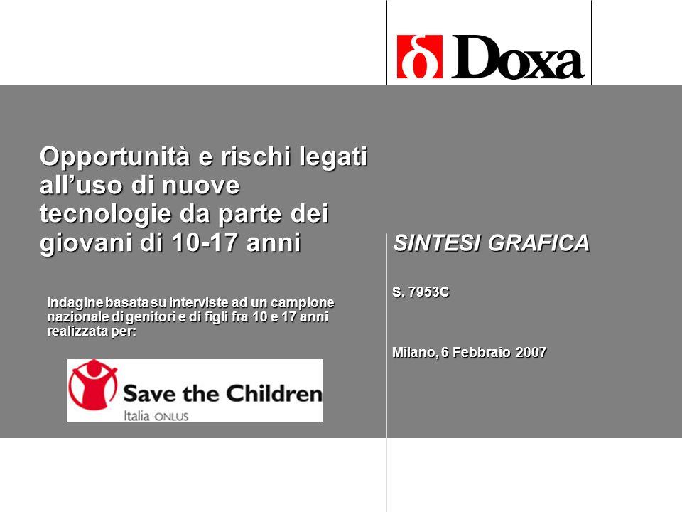 SINTESI GRAFICA S. 7953C Milano, 6 Febbraio 2007 Opportunità e rischi legati alluso di nuove tecnologie da parte dei giovani di 10-17 anni Indagine ba
