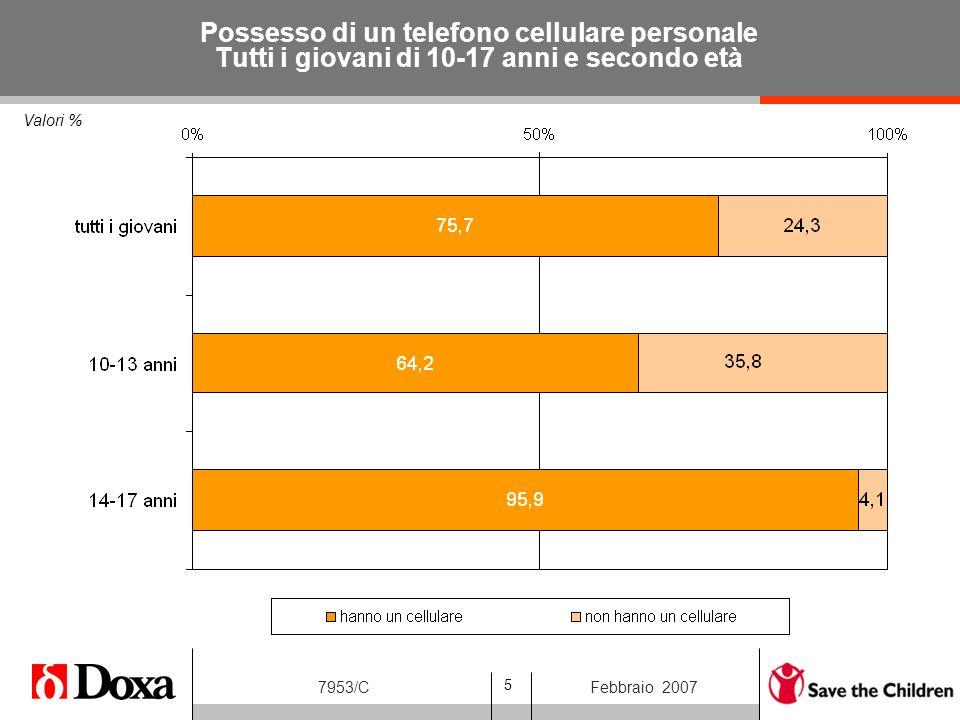 5 7953/CFebbraio 2007 Valori % Possesso di un telefono cellulare personale Tutti i giovani di 10-17 anni e secondo età