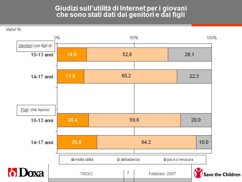 8 7953/CFebbraio 2007 Valori % Problemi e rischi associati alluso di Internet dai genitori che hanno Internet e da quelli che non hanno Internet in casa