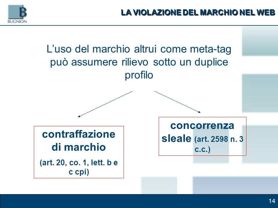 14 Luso del marchio altrui come meta-tag può assumere rilievo sotto un duplice profilo contraffazione di marchio (art.