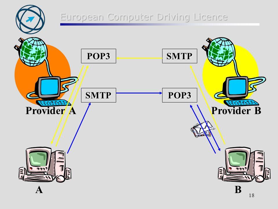 18 Provider A POP3 Provider B SMTPPOP3 SMTP AB