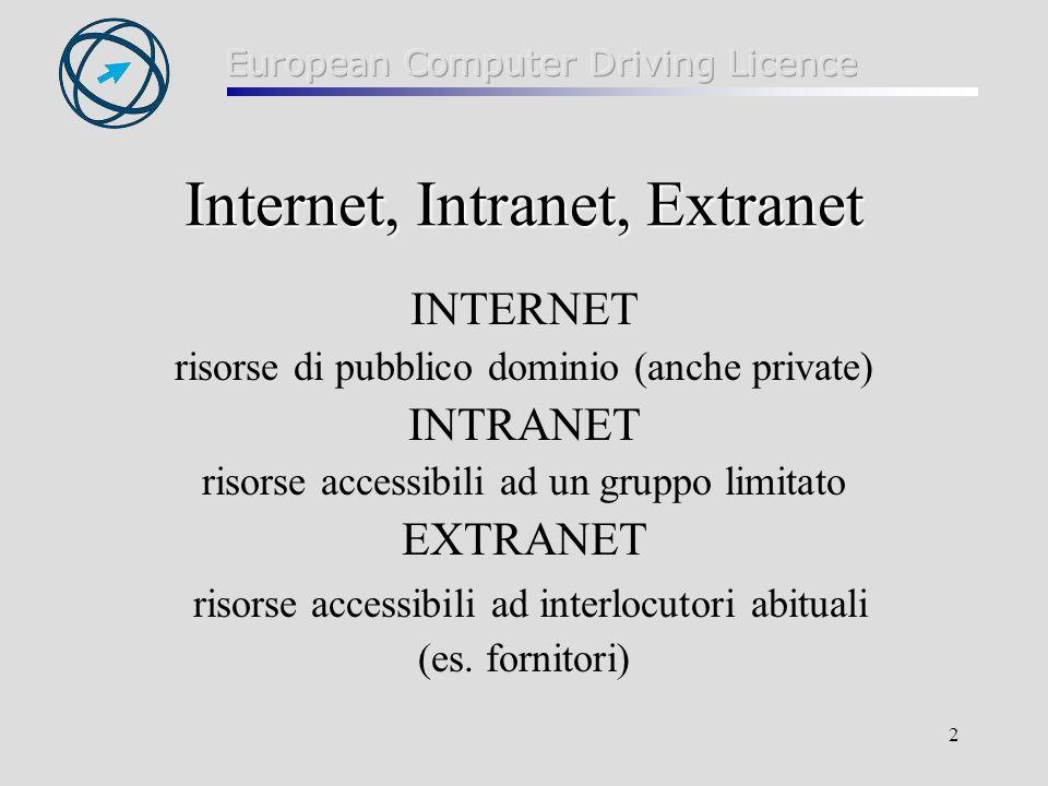 2 Internet, Intranet, Extranet INTERNET risorse di pubblico dominio (anche private) INTRANET risorse accessibili ad un gruppo limitato EXTRANET risors