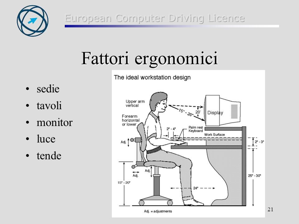 21 Fattori ergonomici sedie tavoli monitor luce tende