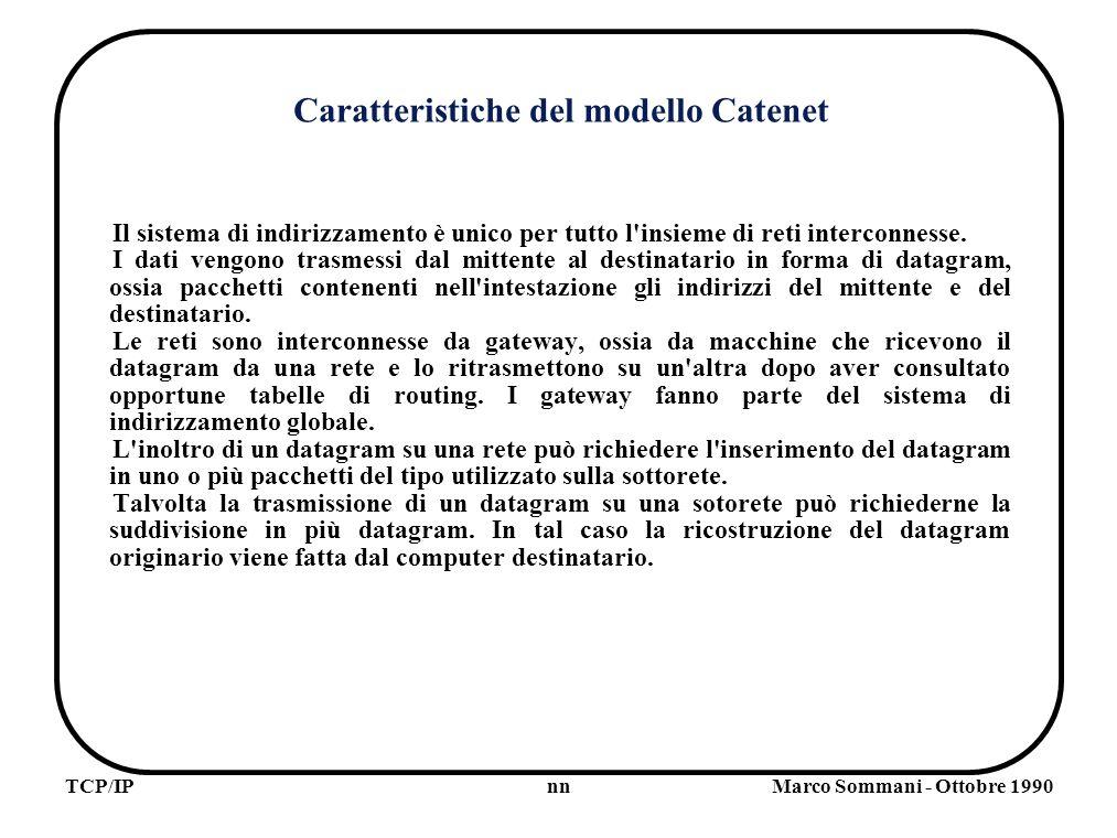 nnTCP/IPMarco Sommani - Ottobre 1990 Caratteristiche del modello Catenet Il sistema di indirizzamento è unico per tutto l insieme di reti interconnesse.