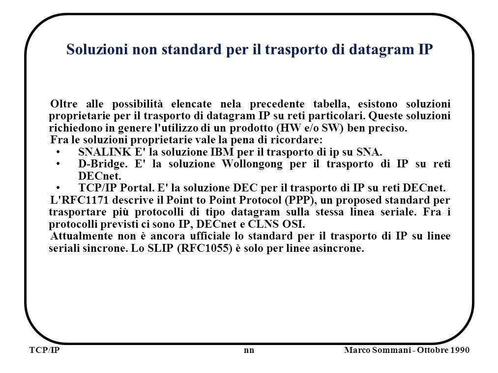 nnTCP/IPMarco Sommani - Ottobre 1990 Soluzioni non standard per il trasporto di datagram IP Oltre alle possibilità elencate nela precedente tabella, esistono soluzioni proprietarie per il trasporto di datagram IP su reti particolari.