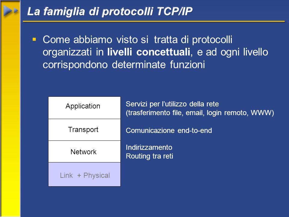 Come abbiamo visto si tratta di protocolli organizzati in livelli concettuali, e ad ogni livello corrispondono determinate funzioni Application Transp