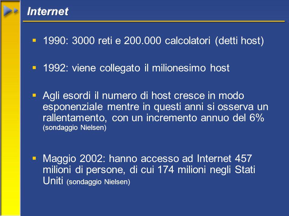 1990: 3000 reti e 200.000 calcolatori (detti host) 1992: viene collegato il milionesimo host Agli esordi il numero di host cresce in modo esponenziale mentre in questi anni si osserva un rallentamento, con un incremento annuo del 6% (sondaggio Nielsen) Maggio 2002: hanno accesso ad Internet 457 milioni di persone, di cui 174 milioni negli Stati Uniti (sondaggio Nielsen)
