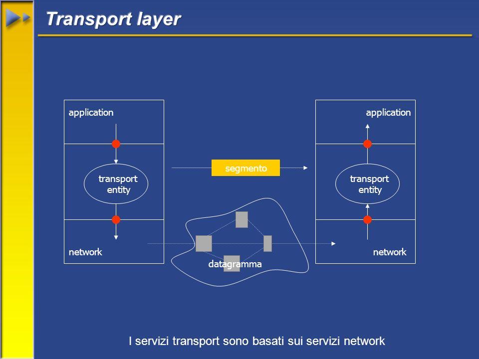 network application transport entity transport entity I servizi transport sono basati sui servizi network network application segmento datagramma