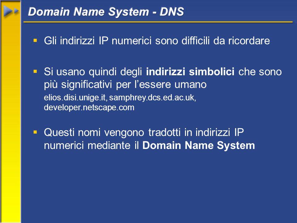 Gli indirizzi IP numerici sono difficili da ricordare Si usano quindi degli indirizzi simbolici che sono più significativi per lessere umano elios.dis