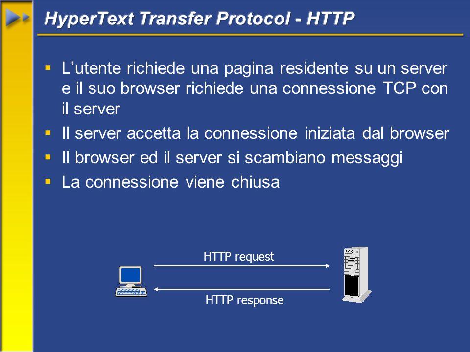 Lutente richiede una pagina residente su un server e il suo browser richiede una connessione TCP con il server Il server accetta la connessione iniziata dal browser Il browser ed il server si scambiano messaggi La connessione viene chiusa HTTP request HTTP response