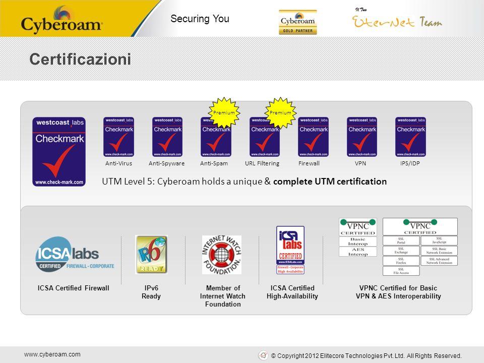 www.cyberoam.com © Copyright 2012 Elitecore Technologies Pvt. Ltd. All Rights Reserved. Securing You Certificazioni Anti-VirusAnti-SpywareAnti-SpamURL