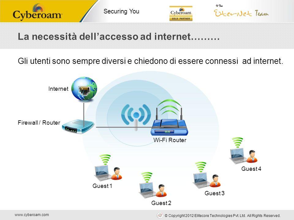 www.cyberoam.com © Copyright 2012 Elitecore Technologies Pvt. Ltd. All Rights Reserved. Securing You La necessità dellaccesso ad internet……… Gli utent