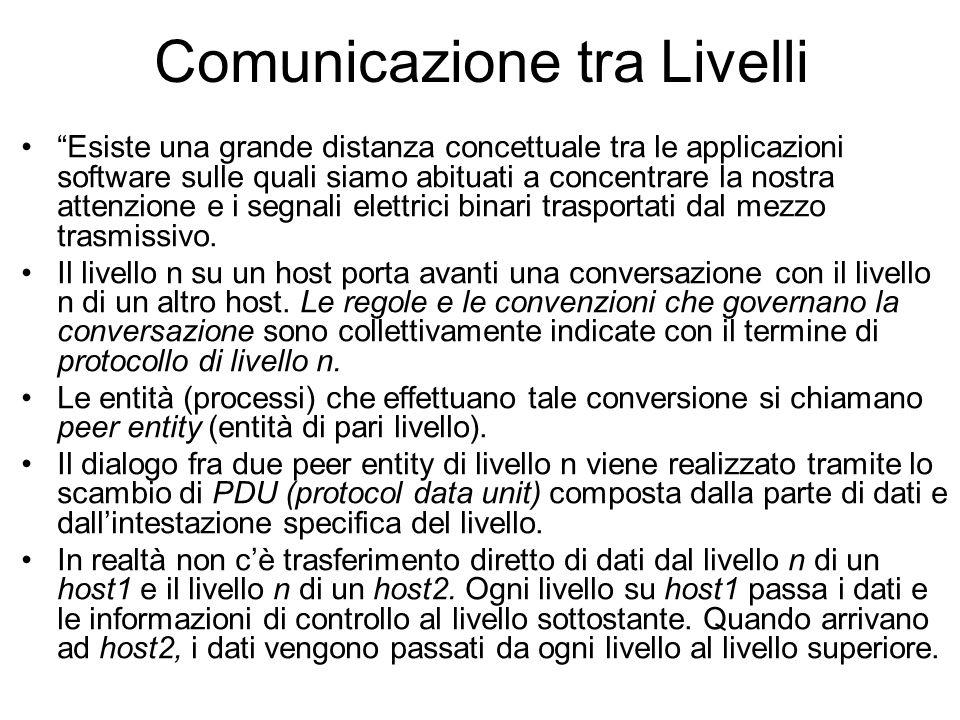 Comunicazione tra Livelli Esiste una grande distanza concettuale tra le applicazioni software sulle quali siamo abituati a concentrare la nostra attenzione e i segnali elettrici binari trasportati dal mezzo trasmissivo.