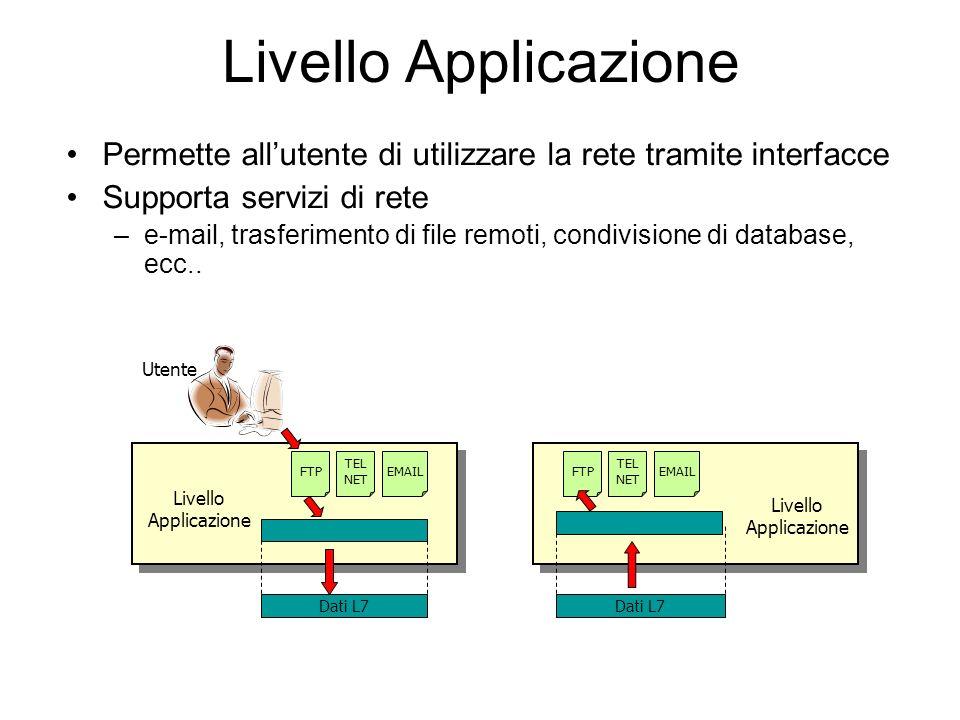 Livello Applicazione Permette allutente di utilizzare la rete tramite interfacce Supporta servizi di rete –e-mail, trasferimento di file remoti, condivisione di database, ecc..
