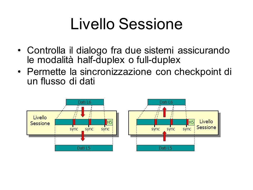 Livello Sessione Controlla il dialogo fra due sistemi assicurando le modalità half-duplex o full-duplex Permette la sincronizzazione con checkpoint di un flusso di dati Livello Sessione Dati L6 Dati L5 H5 sync Livello Sessione Dati L6 Dati L5 H5 sync