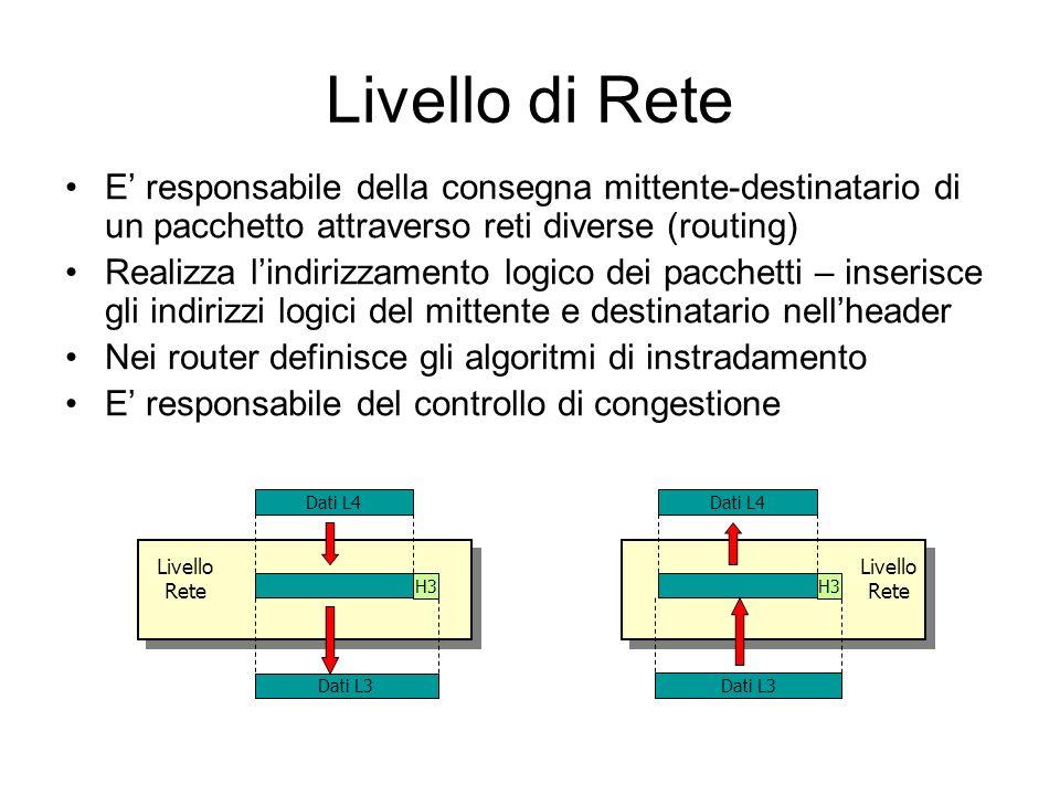Livello di Rete E responsabile della consegna mittente-destinatario di un pacchetto attraverso reti diverse (routing) Realizza lindirizzamento logico dei pacchetti – inserisce gli indirizzi logici del mittente e destinatario nellheader Nei router definisce gli algoritmi di instradamento E responsabile del controllo di congestione Livello Rete Dati L4 Livello Rete Dati L3 H3 Dati L4 Dati L3 H3