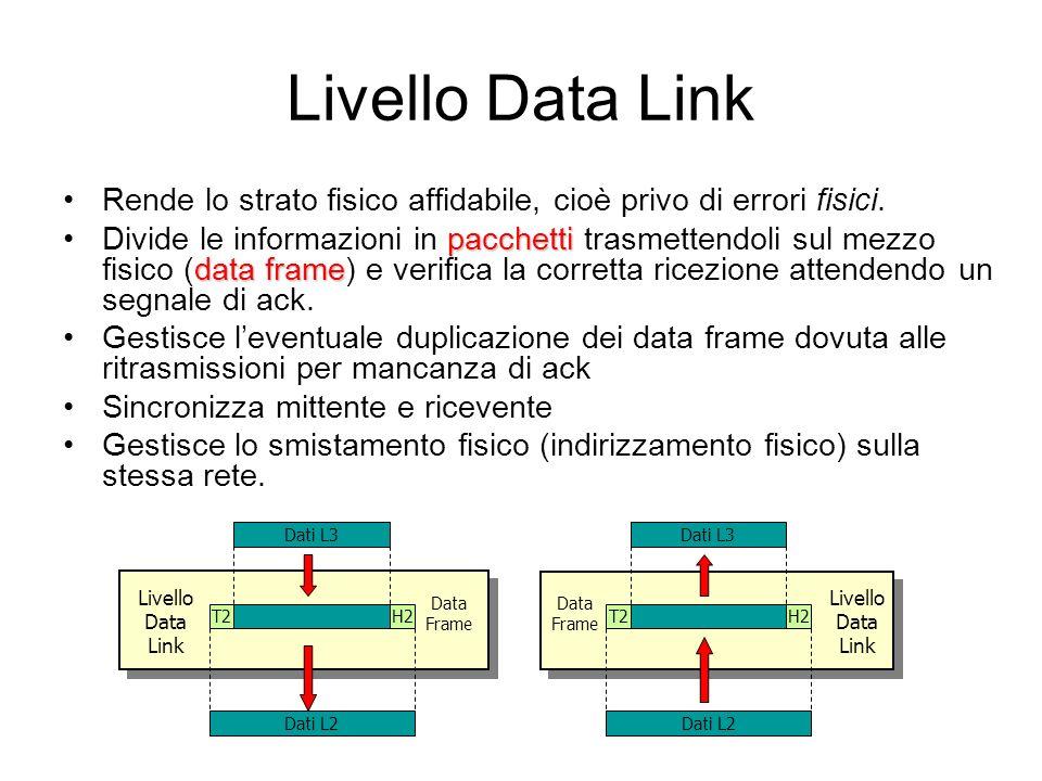 Livello Data Link Rende lo strato fisico affidabile, cioè privo di errori fisici.