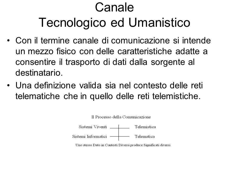 Canale Tecnologico ed Umanistico Con il termine canale di comunicazione si intende un mezzo fisico con delle caratteristiche adatte a consentire il trasporto di dati dalla sorgente al destinatario.