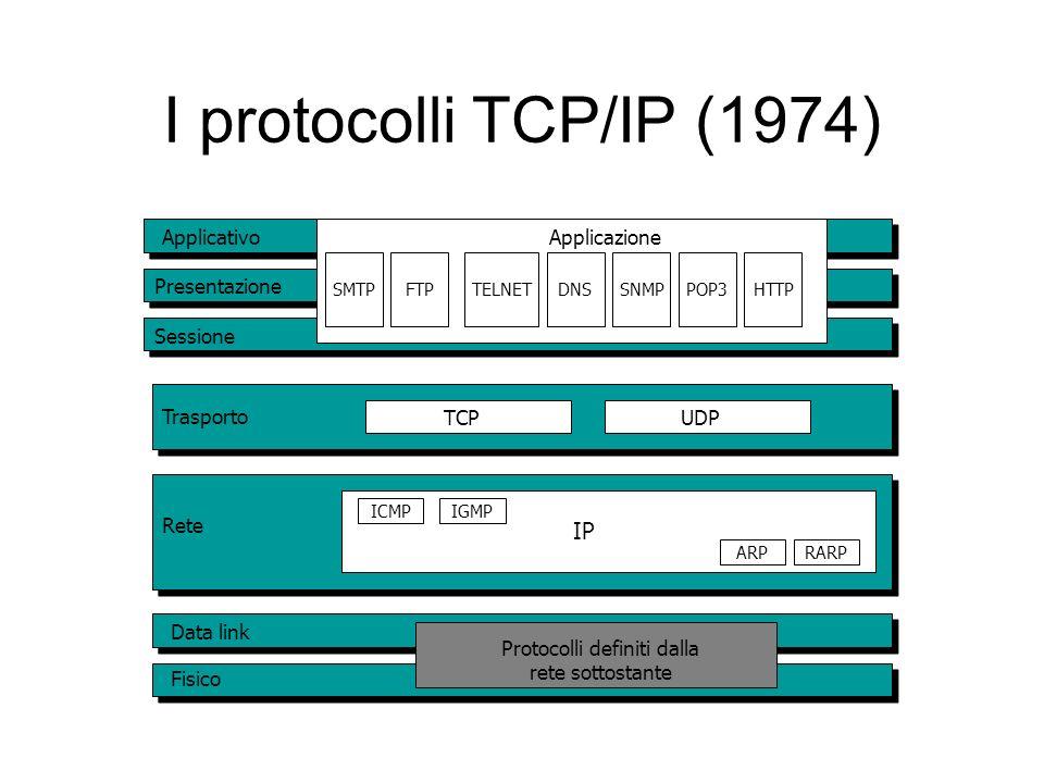I protocolli TCP/IP (1974) Applicativo Presentazione Sessione Trasporto Rete Data link Fisico TCPUDP IP Protocolli definiti dalla rete sottostante ICMPIGMP ARPRARP SMTPFTPTELNETDNSSNMPPOP3HTTP Applicazione
