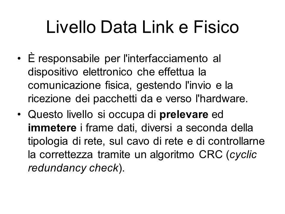 Livello Data Link e Fisico È responsabile per l interfacciamento al dispositivo elettronico che effettua la comunicazione fisica, gestendo l invio e la ricezione dei pacchetti da e verso l hardware.