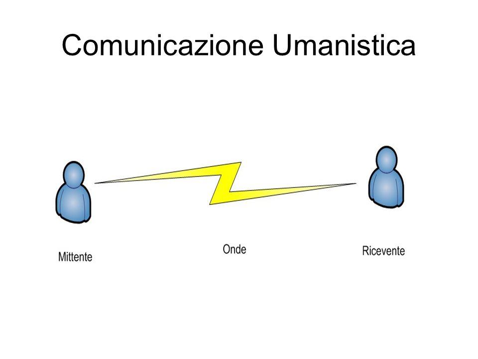 Comunicazione Umanistica