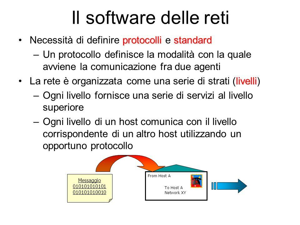 Livello Presentazione CodificaCodifica: garantisce la inter-operatività nello scambio di dati fra sistemi con codifica diverse dei dati –I dati sono tradotti in un formato comune e poi trasmessi CrittografiaCrittografia: per garantire la sicurezza CompressioneCompressione: per ridurre la quantità dei dati da trasferire Dati codificati, criptati e compressi Livello Presentazione Dati L7 Livello Presentazione Dati L6 H6 Dati L7 Dati L6 Dati codificati, criptati e compressi H6