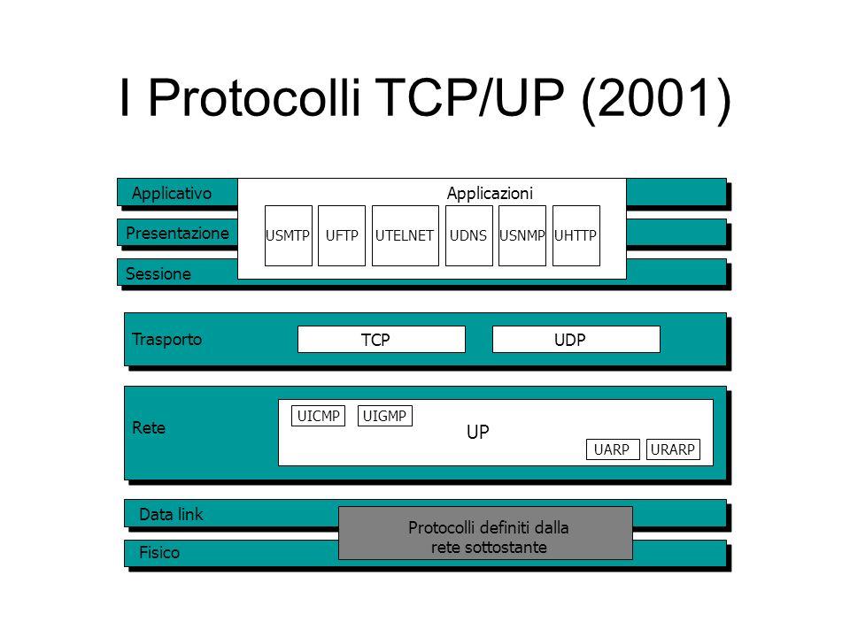 I Protocolli TCP/UP (2001) Applicativo Presentazione Sessione Trasporto Rete Data link Fisico TCPUDP UP Protocolli definiti dalla rete sottostante UICMPUIGMP UARPURARP USMTPUFTPUTELNETUDNSUSNMPUHTTP Applicazioni