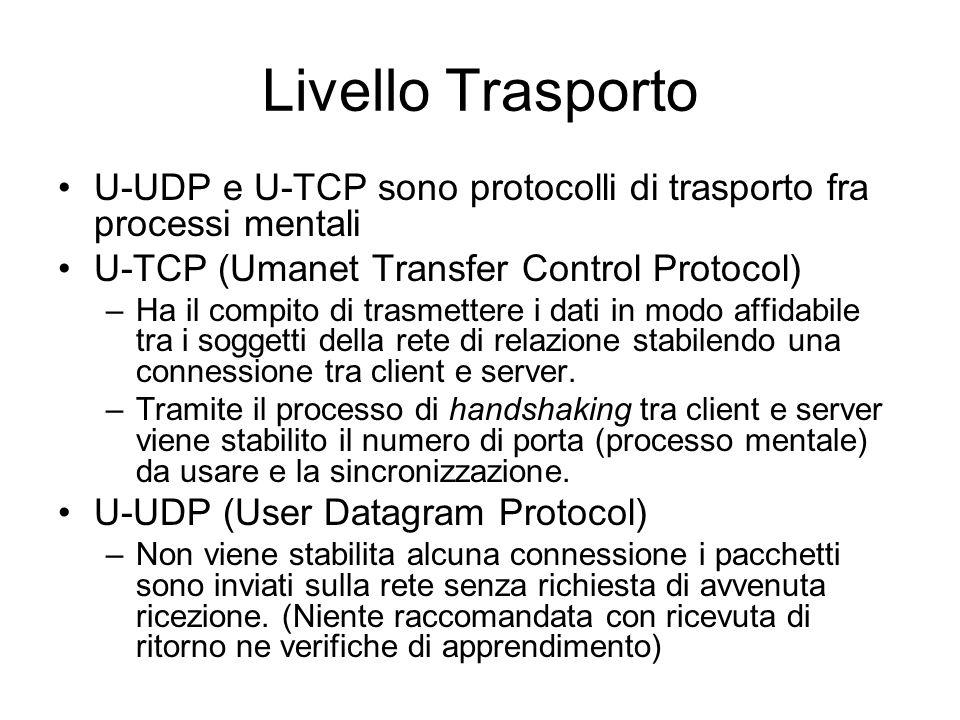 Livello Trasporto U-UDP e U-TCP sono protocolli di trasporto fra processi mentali U-TCP (Umanet Transfer Control Protocol) –Ha il compito di trasmettere i dati in modo affidabile tra i soggetti della rete di relazione stabilendo una connessione tra client e server.