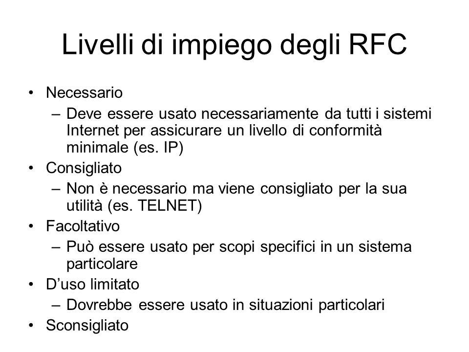 Livelli di impiego degli RFC Necessario –Deve essere usato necessariamente da tutti i sistemi Internet per assicurare un livello di conformità minimale (es.