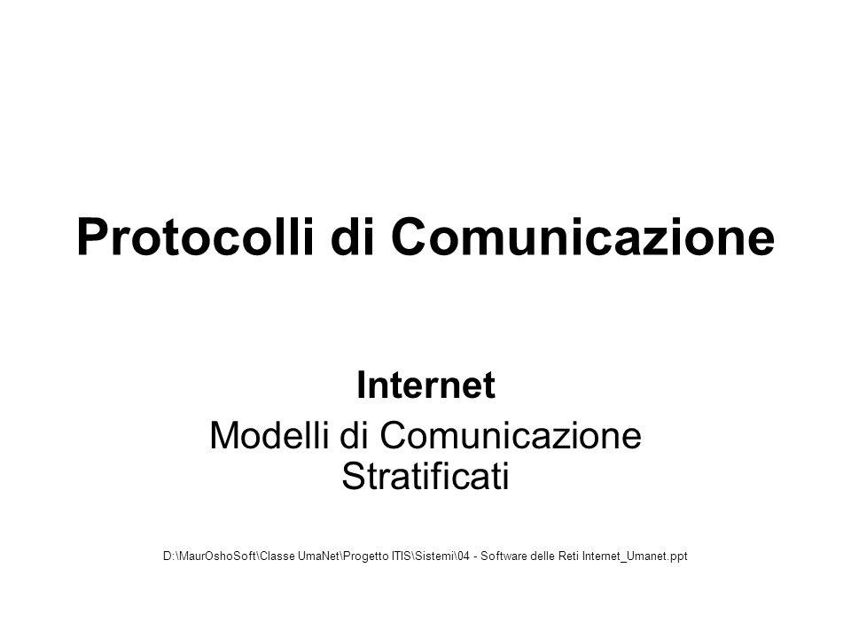 Protocolli di Comunicazione Umanet Modelli di Comunicazione Stratificati C:\MaurOshoSoft\Classe UmaNet\Progetto ITIS\Sistemi\03 - ISO-OSI.ppt
