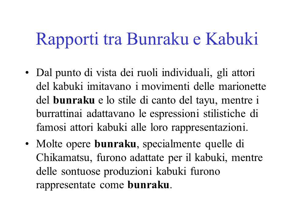 Rapporti tra Bunraku e Kabuki Dal punto di vista dei ruoli individuali, gli attori del kabuki imitavano i movimenti delle marionette del bunraku e lo
