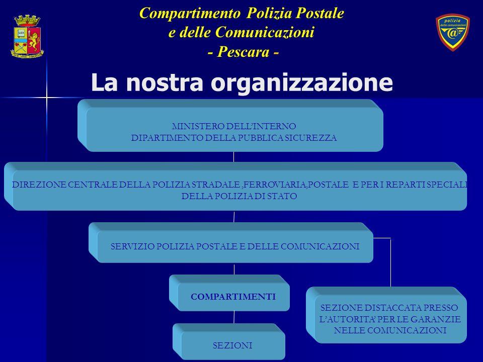 DIREZIONE CENTRALE DELLA POLIZIA STRADALE,FERROVIARIA,POSTALE E PER I REPARTI SPECIALI DELLA POLIZIA DI STATO MINISTERO DELLINTERNO DIPARTIMENTO DELLA