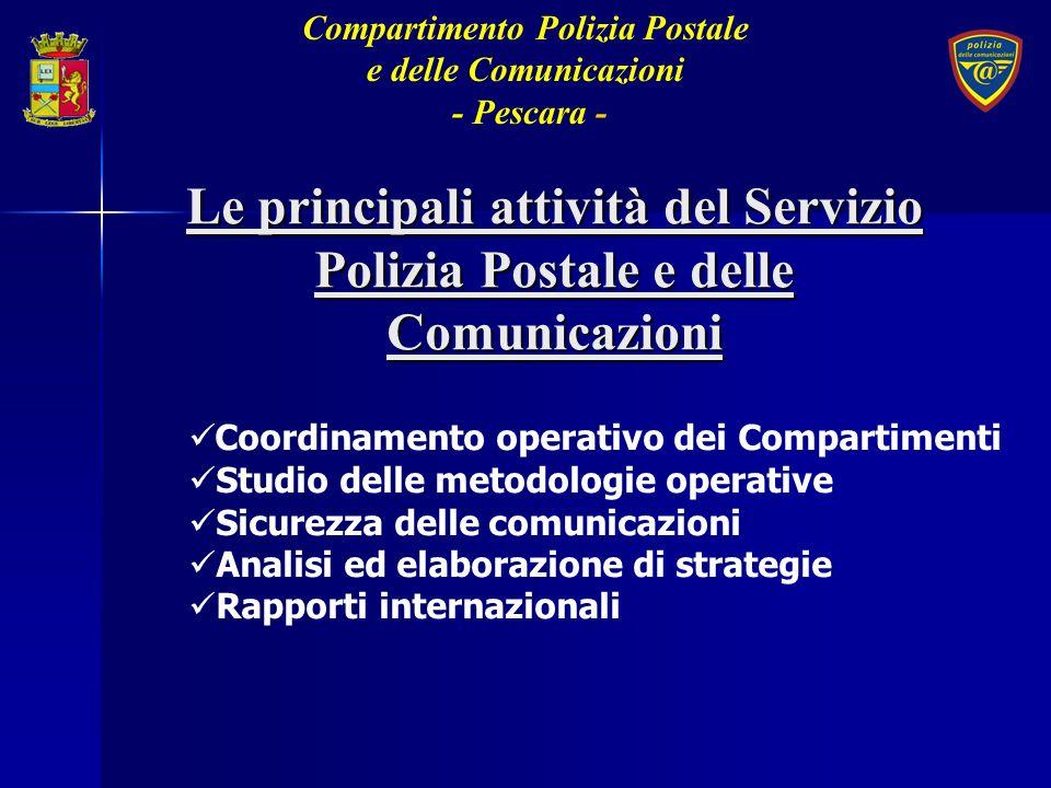 Le principali attività del Servizio Polizia Postale e delle Comunicazioni Coordinamento operativo dei Compartimenti Studio delle metodologie operative