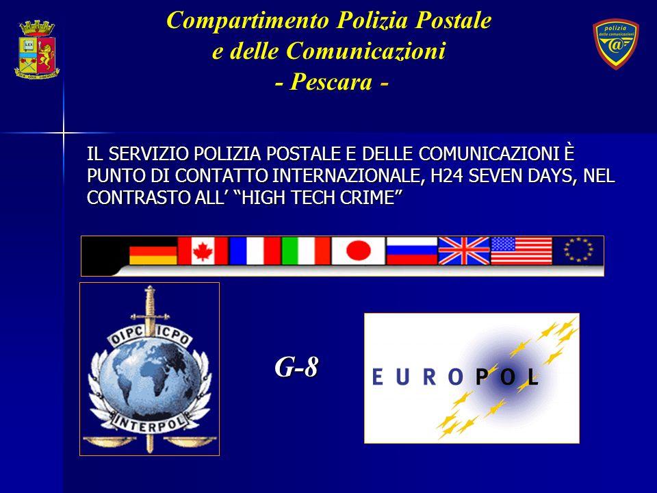 IL SERVIZIO POLIZIA POSTALE E DELLE COMUNICAZIONI È PUNTO DI CONTATTO INTERNAZIONALE, H24 SEVEN DAYS, NEL CONTRASTO ALL HIGH TECH CRIME G-8 Compartime
