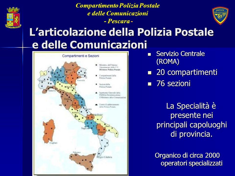 Servizio Centrale (ROMA) Servizio Centrale (ROMA) 20 compartimenti 20 compartimenti 76 sezioni 76 sezioni La Specialità è presente nei principali capo
