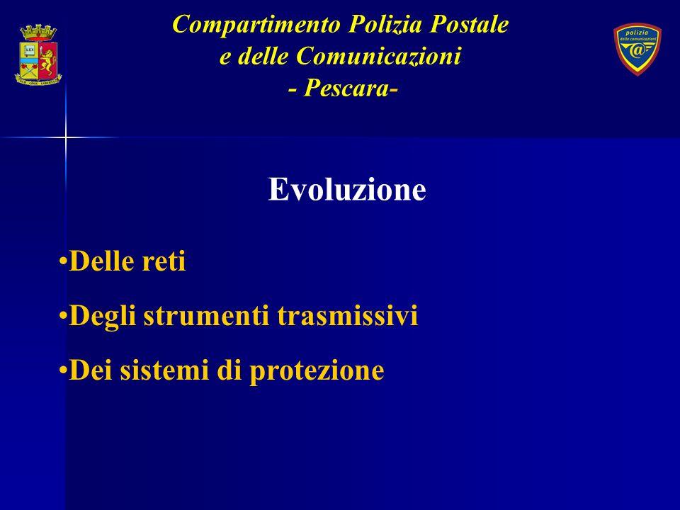 DIREZIONE CENTRALE DELLA POLIZIA STRADALE,FERROVIARIA,POSTALE E PER I REPARTI SPECIALI DELLA POLIZIA DI STATO MINISTERO DELLINTERNO DIPARTIMENTO DELLA PUBBLICA SICUREZZA SERVIZIO POLIZIA POSTALE E DELLE COMUNICAZIONI COMPARTIMENTI SEZIONI SEZIONE DISTACCATA PRESSO LAUTORITA PER LE GARANZIE NELLE COMUNICAZIONI La nostra organizzazione Compartimento Polizia Postale e delle Comunicazioni - Pescara -
