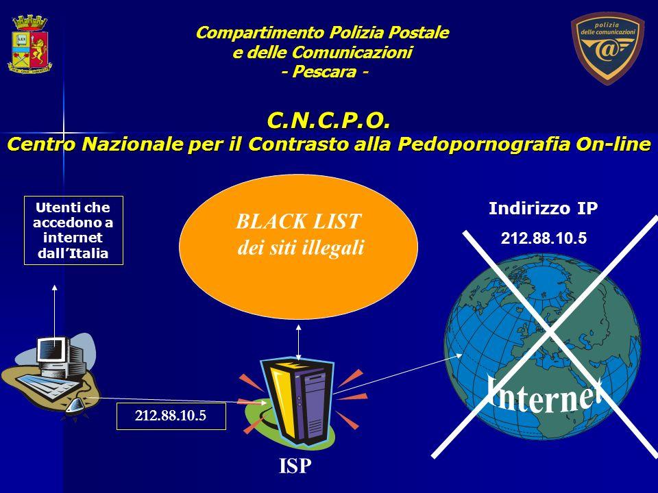 C.N.C.P.O. Centro Nazionale per il Contrasto alla Pedopornografia On-line ISP Indirizzo IP 212.88.10.5 Utenti che accedono a internet dallItalia BLACK
