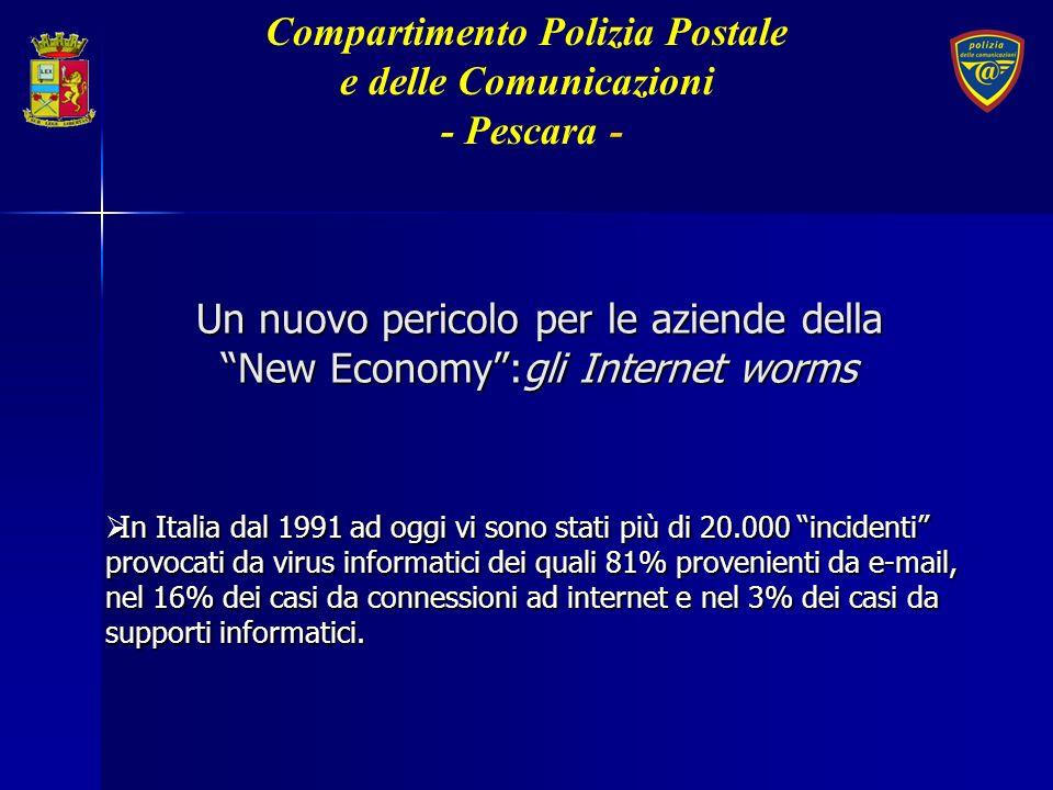 Un nuovo pericolo per le aziende della New Economy:gli Internet worms In Italia dal 1991 ad oggi vi sono stati più di 20.000 incidenti provocati da vi
