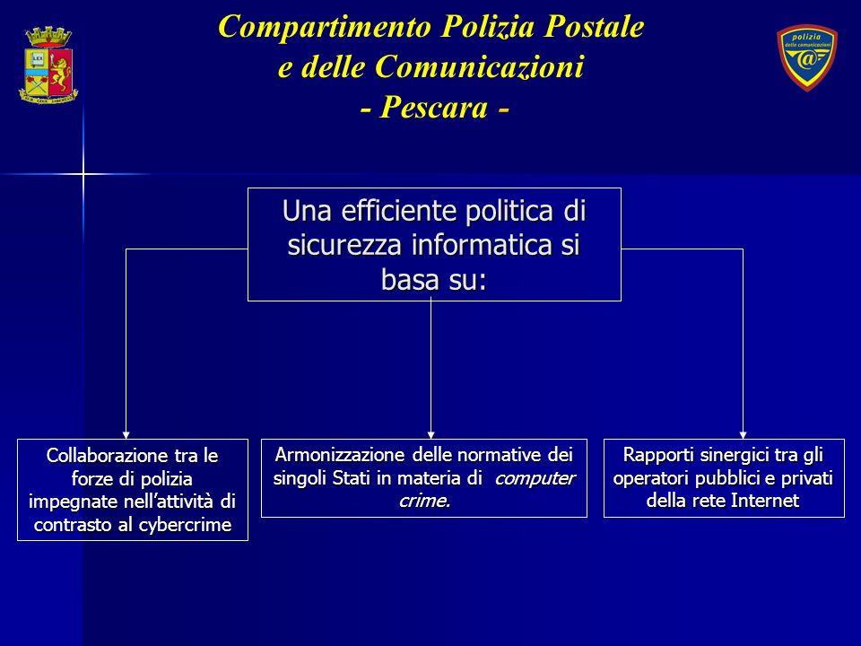 Rapporti sinergici tra gli operatori pubblici e privati della rete Internet Una efficiente politica di sicurezza informatica si basa su: Collaborazion